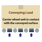2- Switching contact surface